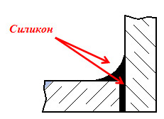 промазать стыки силиконом