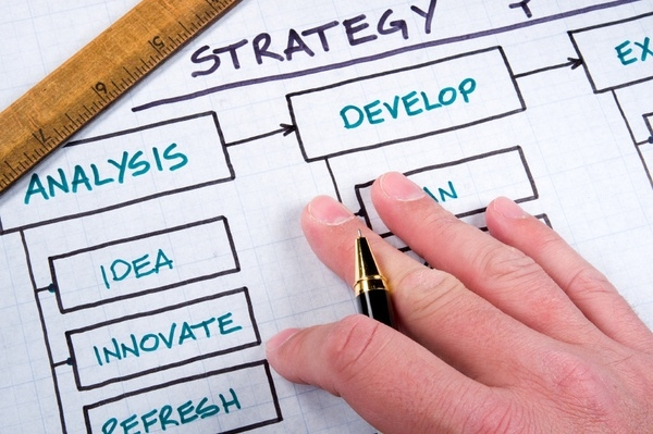 стратегия стартапа