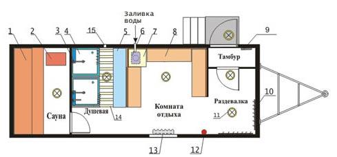 план мини сауны