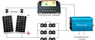 Солнечный контроллер заряда батареи